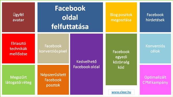 Facebook oldal felfuttatása