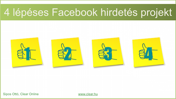 4 lépéses projekt Facebook hirdetés potenciáljának növelésére, fókuszált célzással