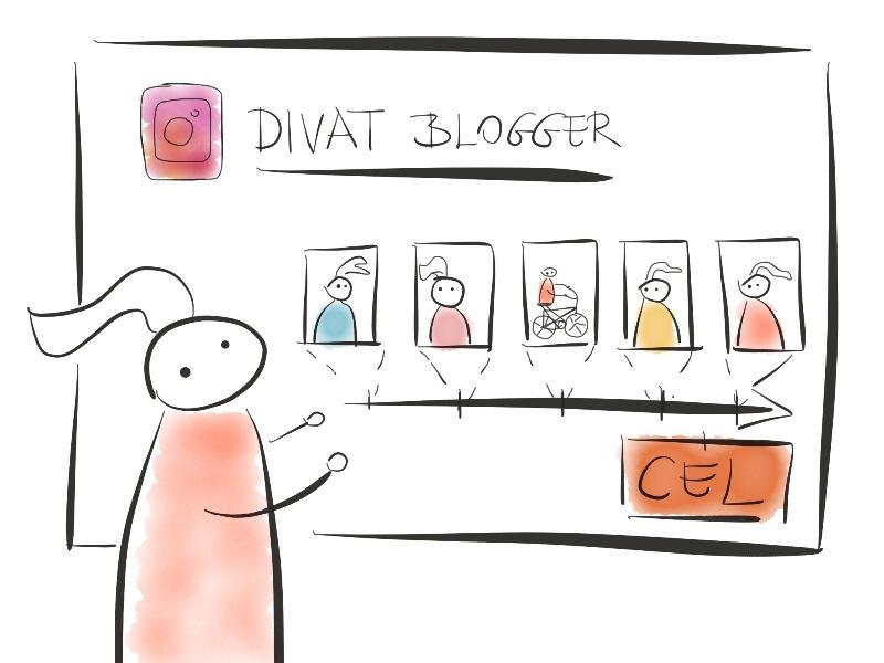 instagram marketing tipp - posztolj az Instagram csatorna céljának megfelelően