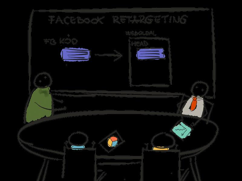 Facebook retargeting pixel kerüla weboldal head tagjei közé