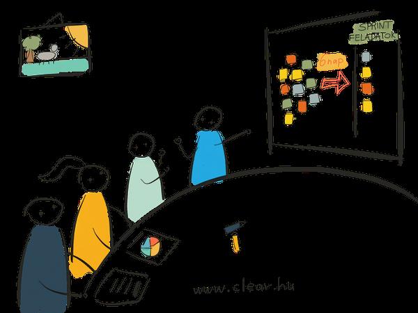 eredményes sprint tervezés másodállású online vállalkozónak