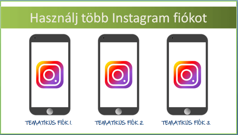 instagram-marketing-tipp-tonn-tematikus-fiok-hasznalata-clear-online