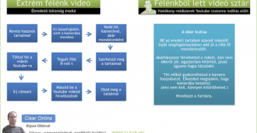 extrém félénk videó módszer - félénkből lett videó sztár program